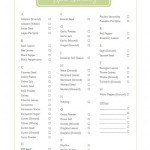 Spice Inventory Printable