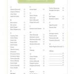 Spice Inventory Printable