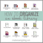 How to Organize an eBook Library