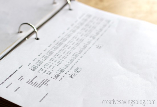 Measuring Your Budget's Success | Creative Savings