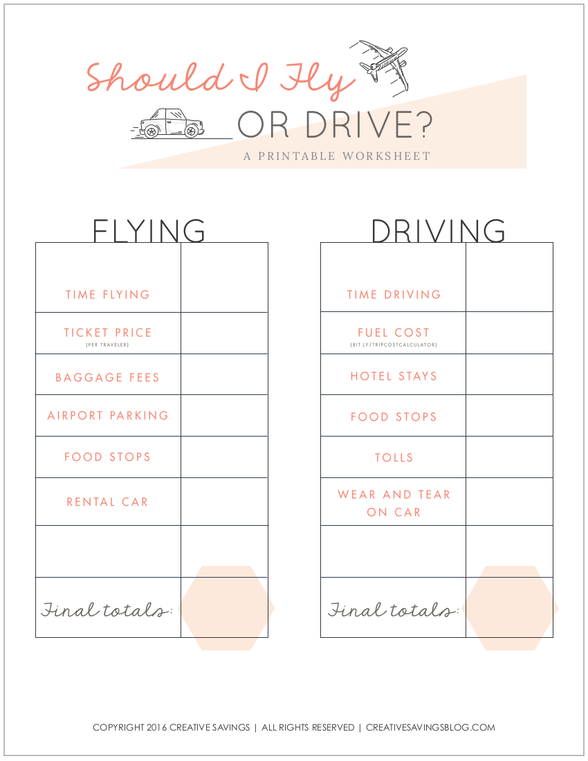 should i fly or drive  how to know which is cheaper
