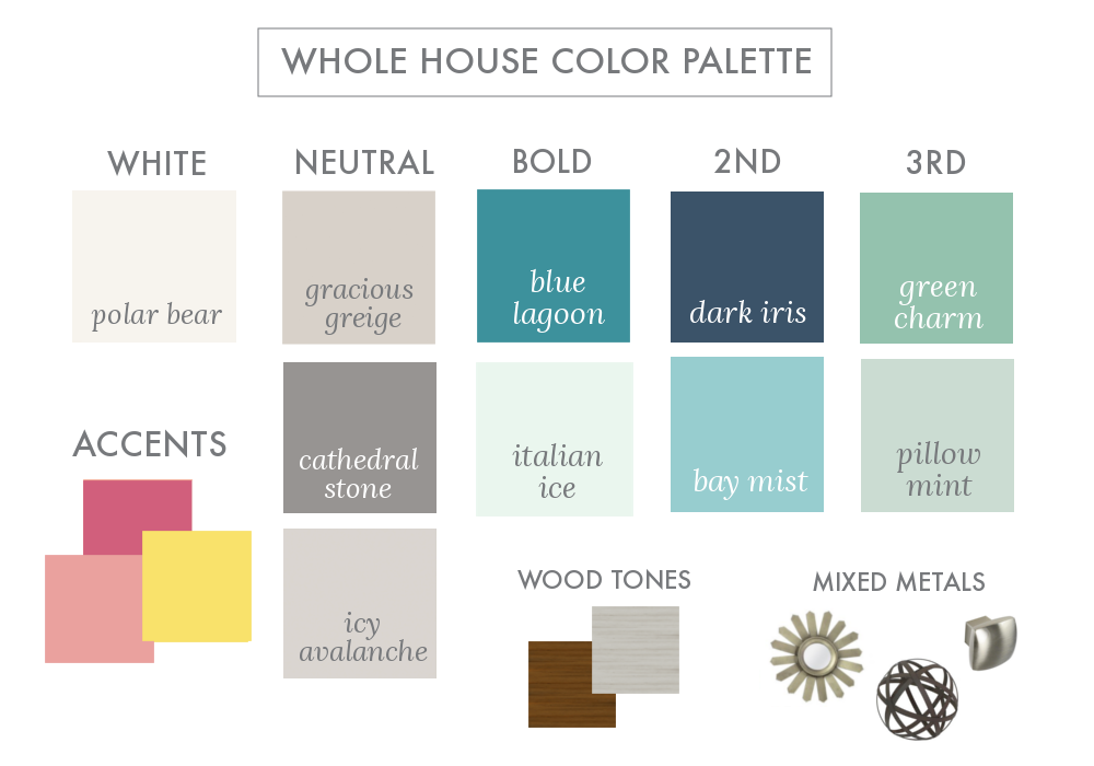 The whole house color palette was what turned me from someone who was always trying to decorate my house to someone who was actually decorating with purpose! If you don't know where to start when it comes to how to decorate your home, the whole house color palette will change everything!