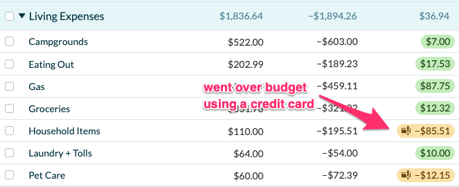 screenshot of YNAB shared budget app