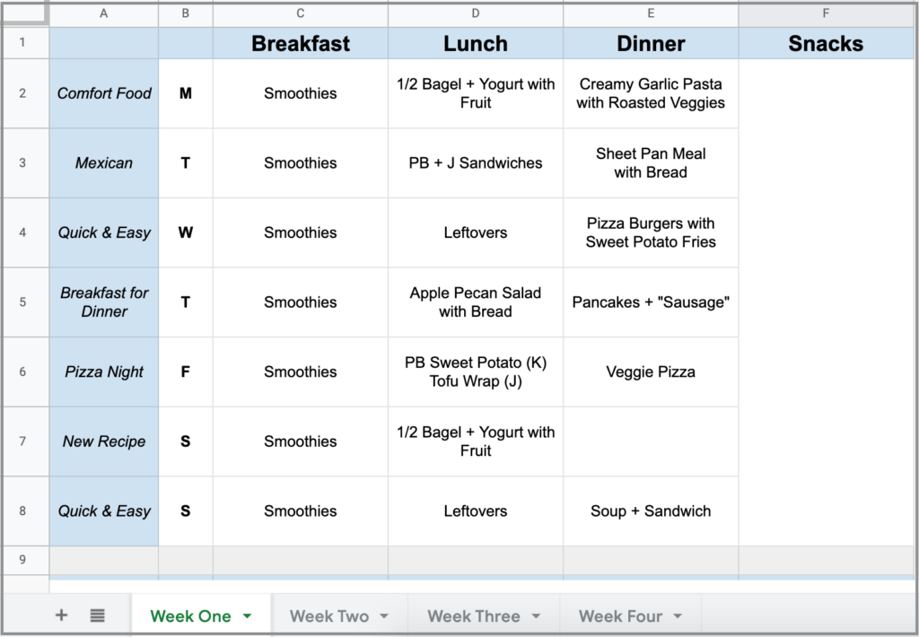 Monthly Meal Planner Template in Google Sheets