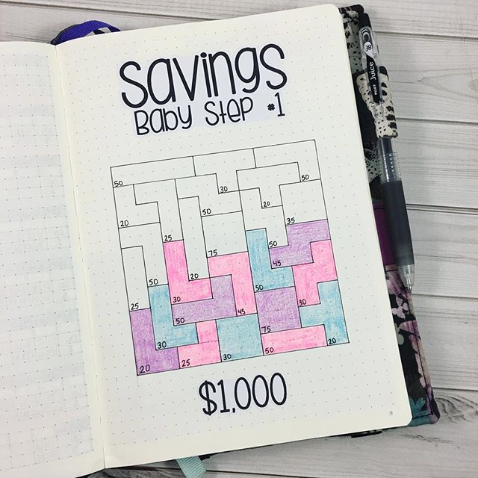 emergency fund savings tracker