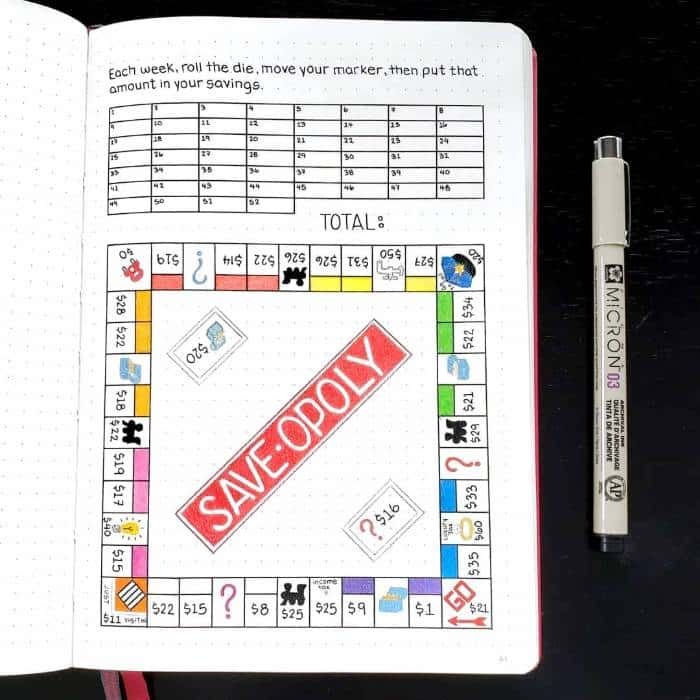 Monopoly themed savings tracker