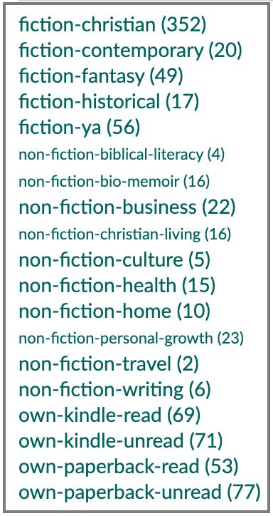 Goodreads tags screenshot